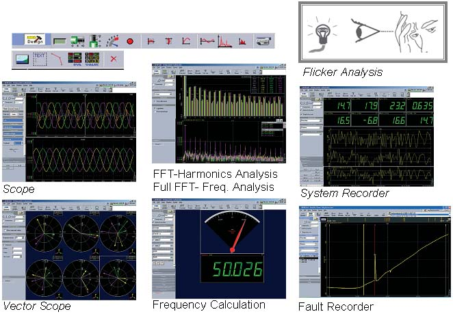 power network analyzer